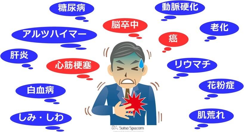 活性酸素が原因の主な病気
