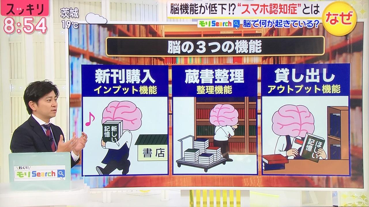 脳の3つの機能